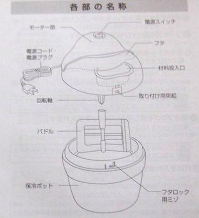 貝印のアイスクリームメーカー